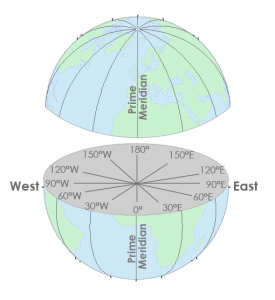 Coordenadas de longitud