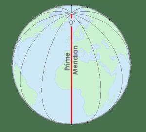 Meridiano principal
