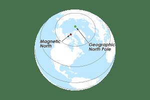 Norte magnético y geográfico