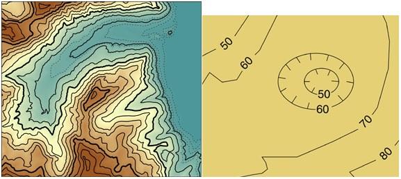 Mapa con contornos
