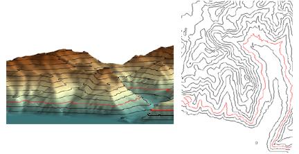 Mapa de contorno