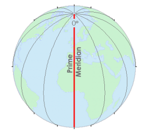 Meridiano-primario