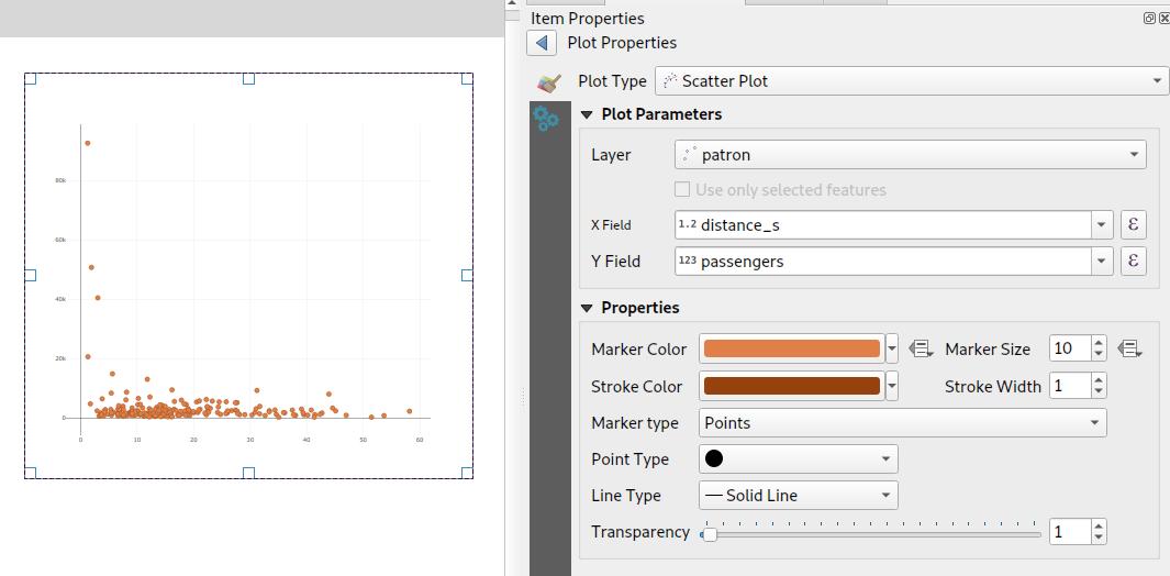 DataPlotly