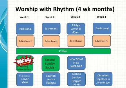 4 Week Rhythm