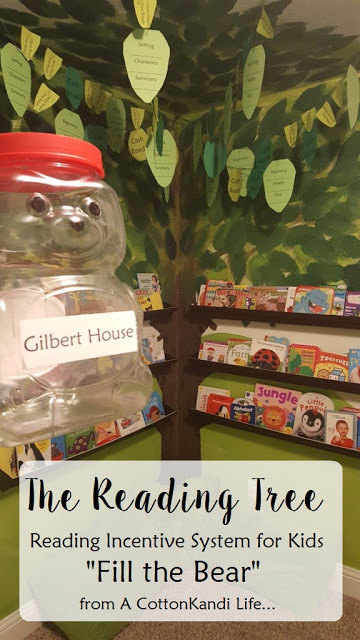 The Reading Tree: A Reading Incentive System for Kids and Toddlers. Ways to motivate reading.
