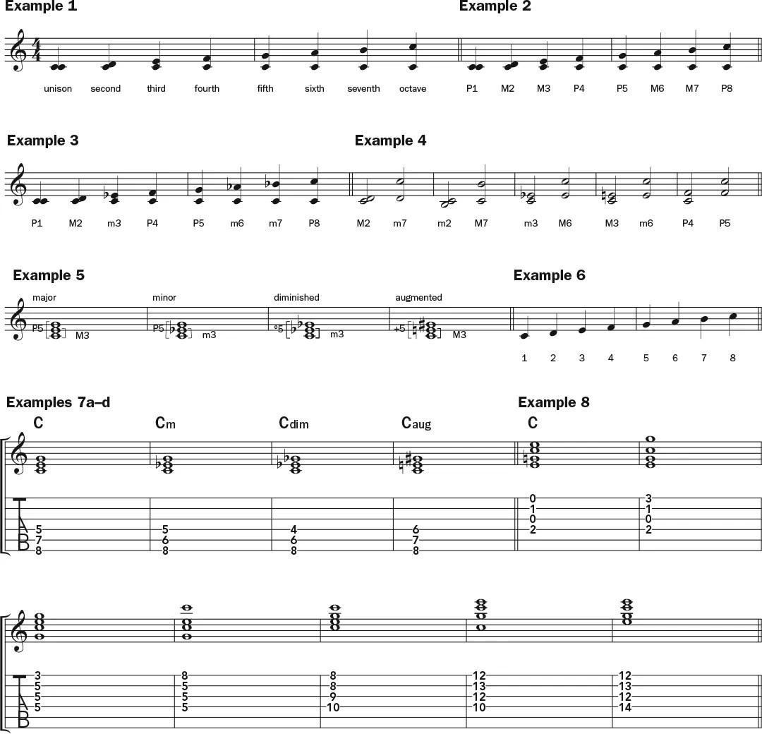 Ag315_basics