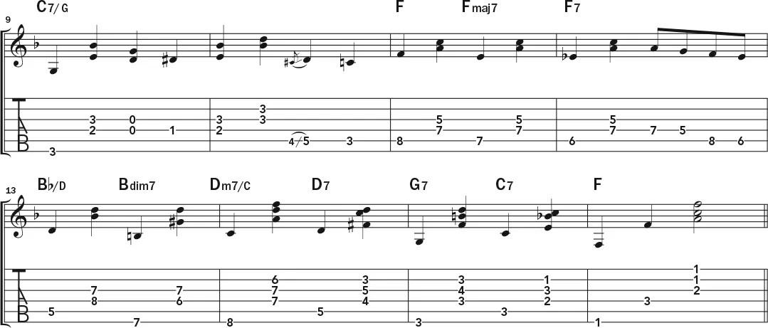 Guitar Lesson: Western Swing Rhythm Essentials – Acoustic Guitar