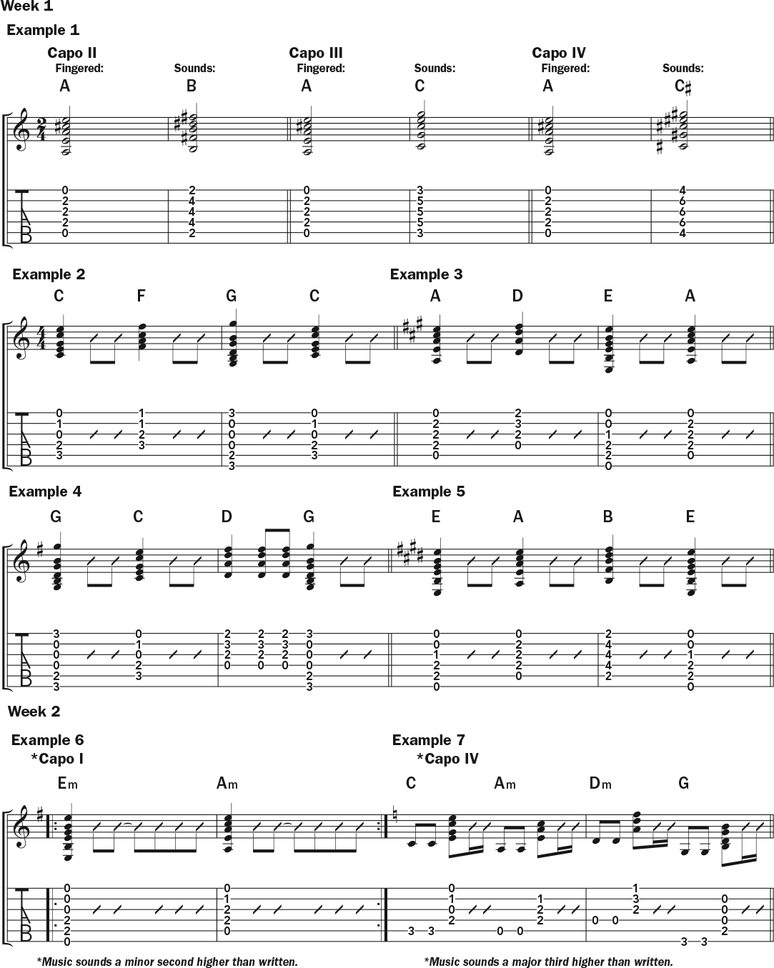 musical notation and tablature for Jamie Stillway's weekly workout acoustic guitar lesson on how to use a capo