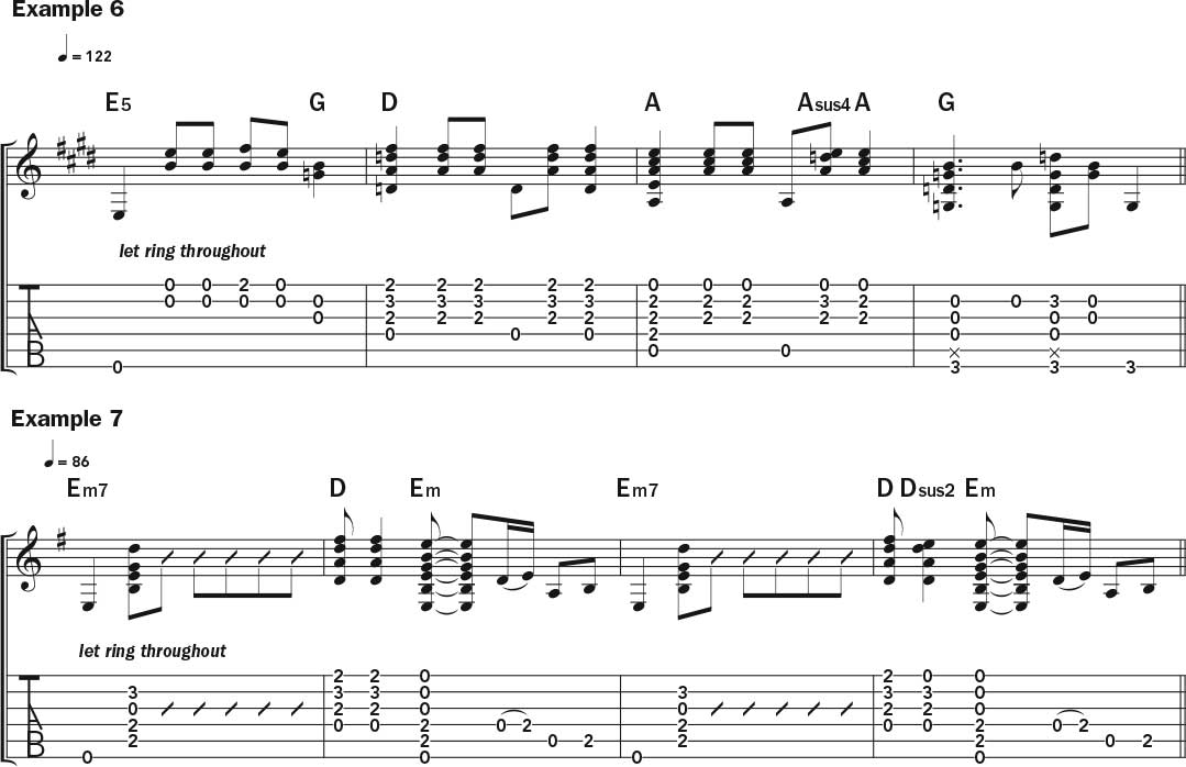 Video Lesson: Learn Neil Young's Simple but Singular Style ...