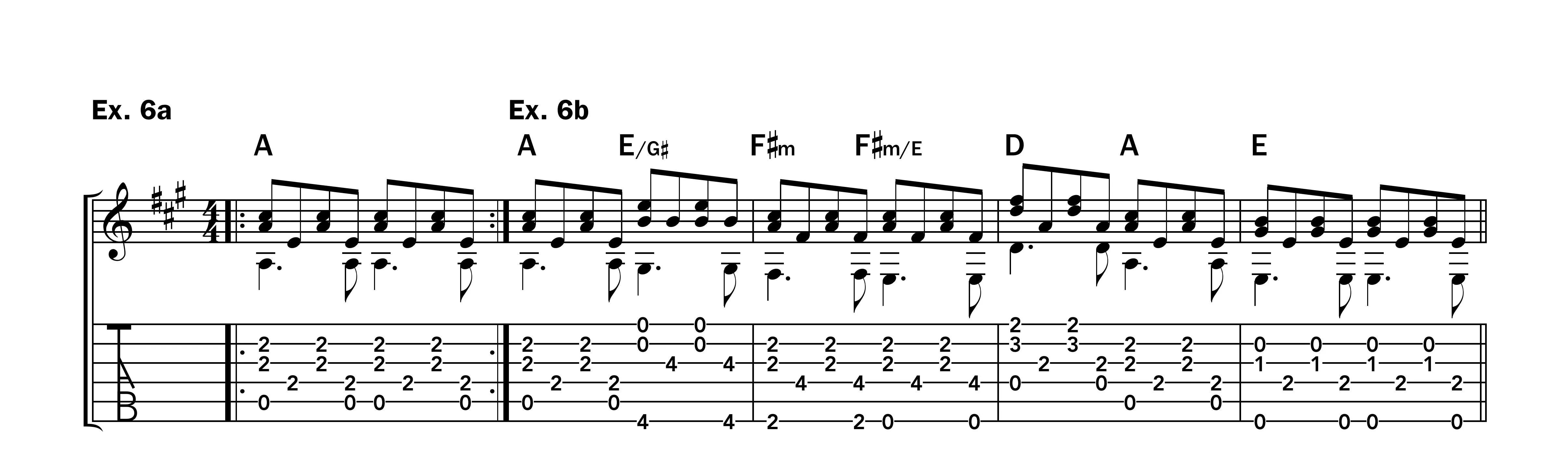 Fingerpicking patterns for acoustic guitar pdf