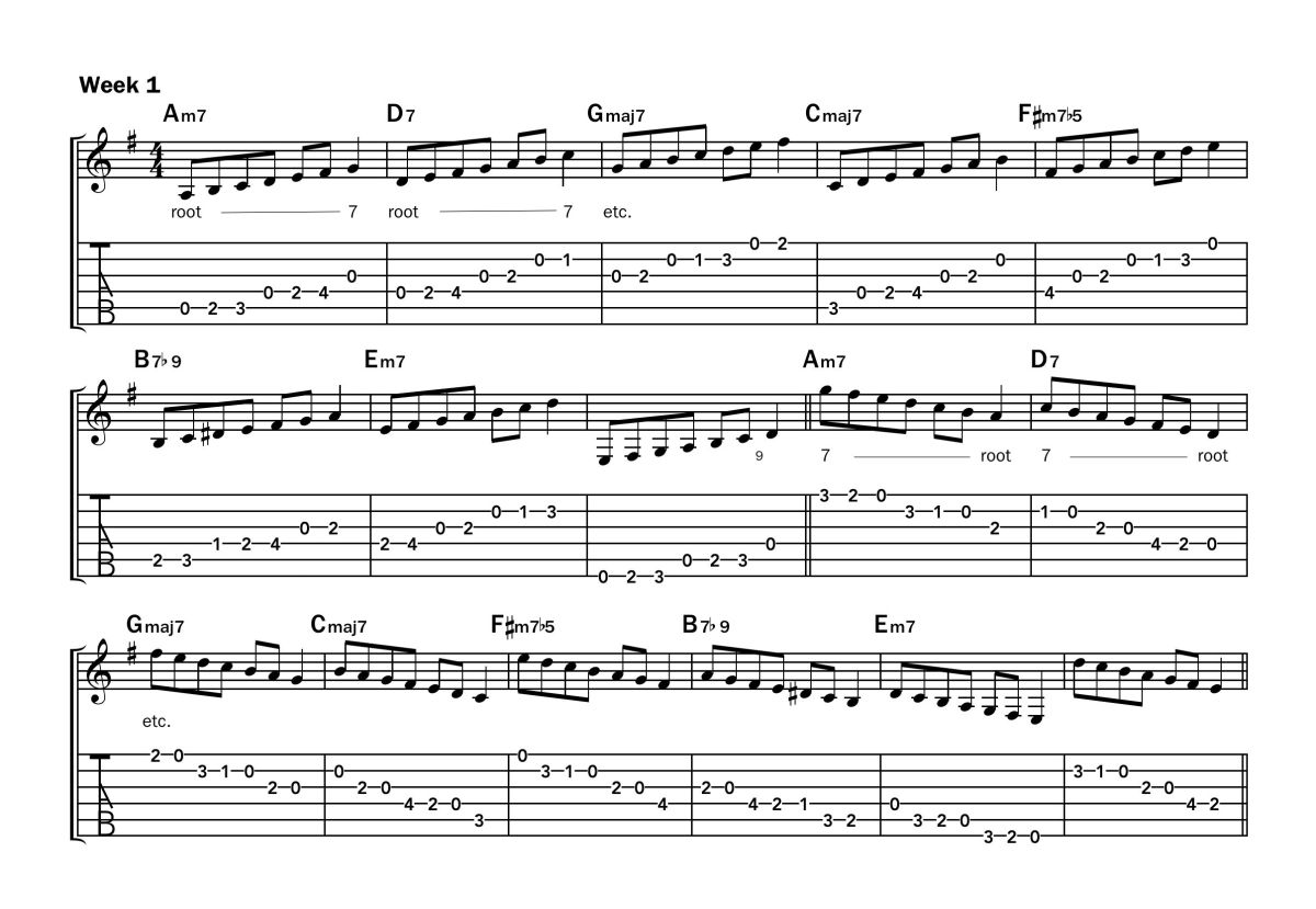 """Musical examples to accompany this guitar lesson on playing chord scales. Scales are shown in standard notation and TAB (tablature) for the chords to the opening 8 bars of """"Autumn Leaves."""""""