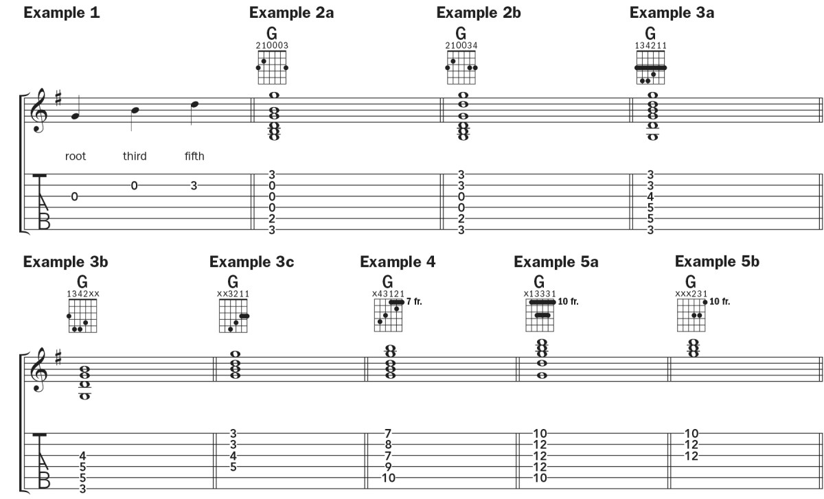 8 ways to play G major on acoustic guitar music notation