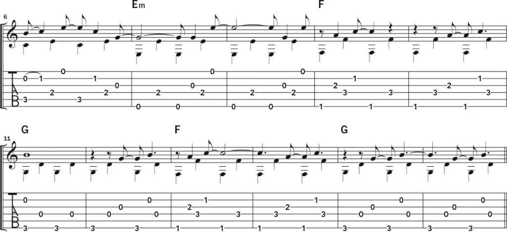 john prine acoustic guitar lesson notation sheet 4
