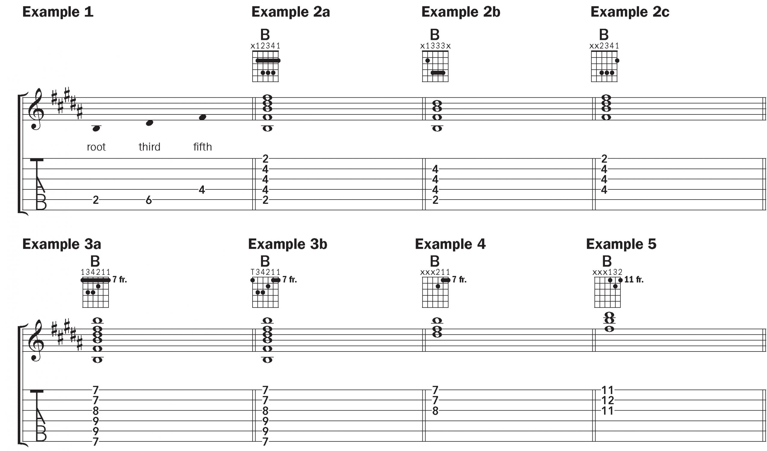 Learn 15 Ways to Play B Major   Chord By Chord   Acoustic Guitar