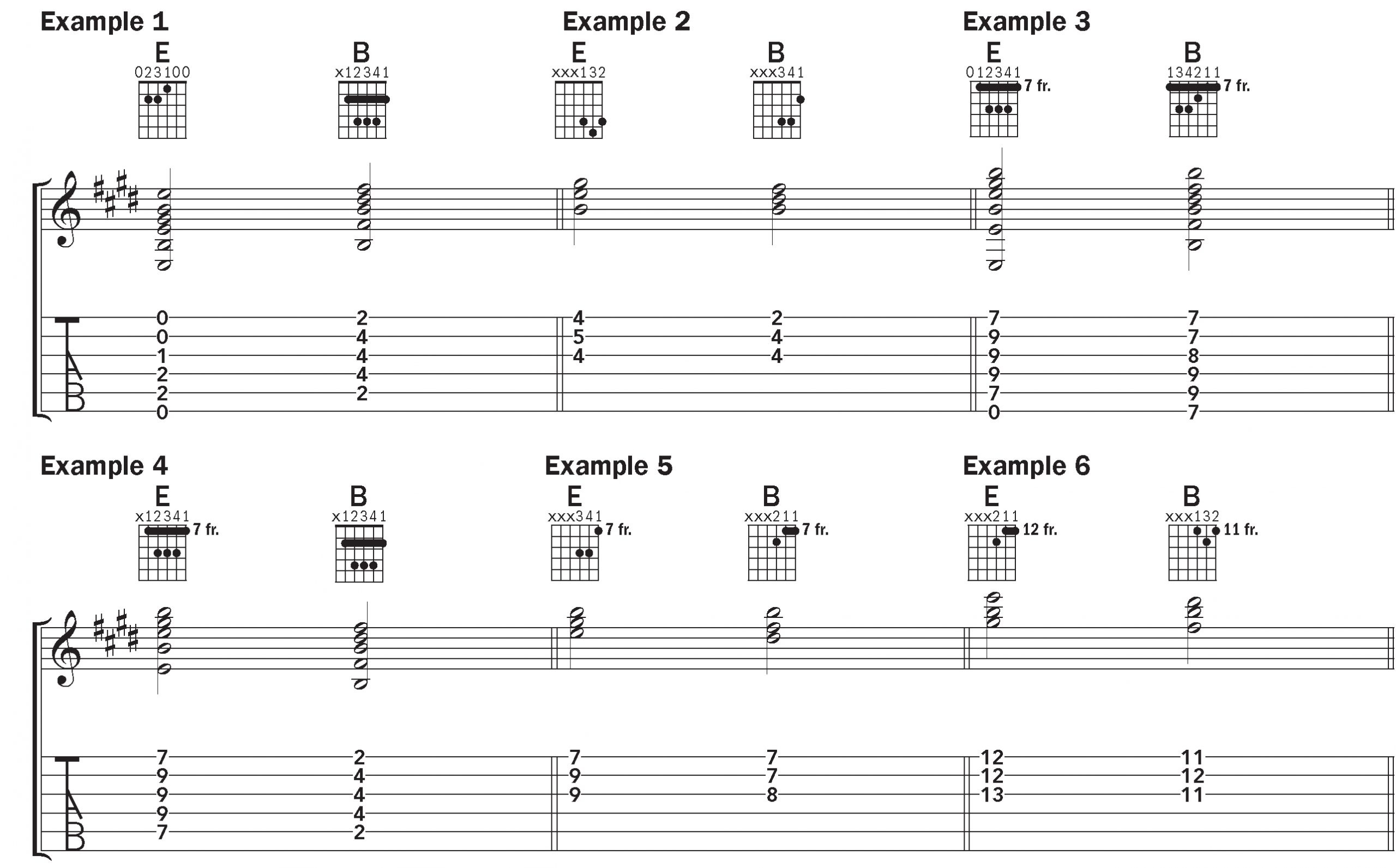 15 Ways to Transition from E to B I V Progression   Chord By ...