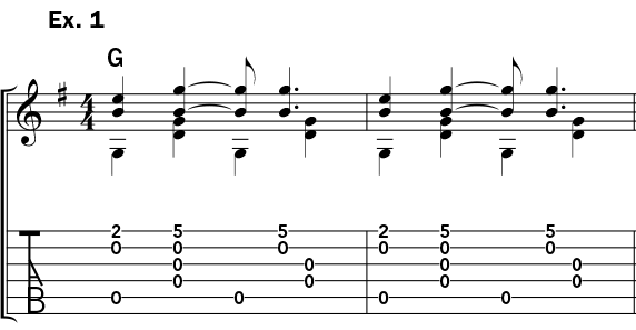 Musical example 1 showing the G groove in both standard notation and TAB