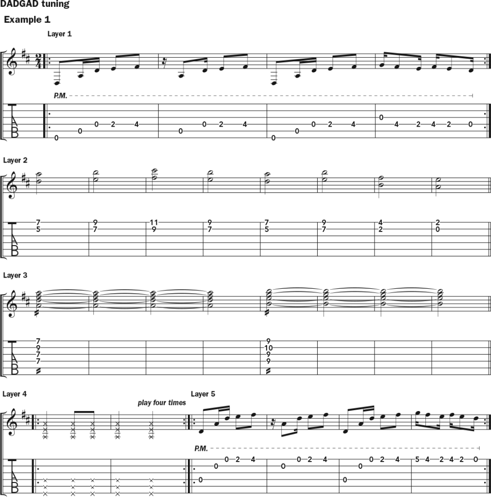 Music notation for guitar lesson: How to Use a Looper to Create Evocative Soundscapes on Acoustic Guitar