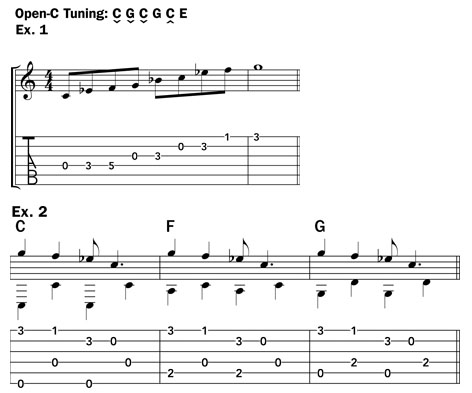 As You May Know If Youve Done Any Single Note Blues Soloing With Another Guitar Player Or Band One Of The Great Beauties Minor Pentatonic Scale Is