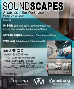 Soundscapes in the Workplace
