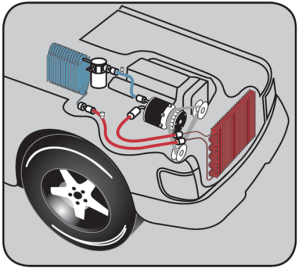 How To Charge A Car Ac System | TcWorksOrg