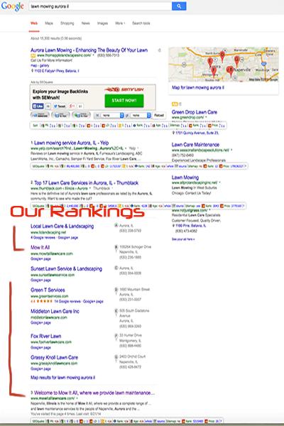 Local_ranking