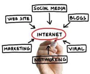 Comunicazione web.