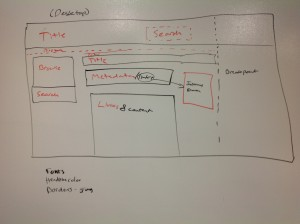 Rough sketch of ideas for new theme.