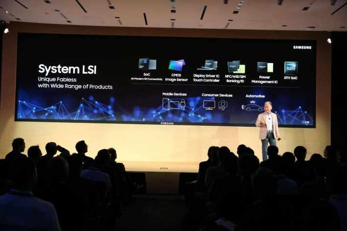 Представлен премиальный процессор Samsung Exynos 990 и 5G модем Exynos 5123