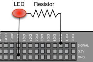 Flash an External LED   Acroname