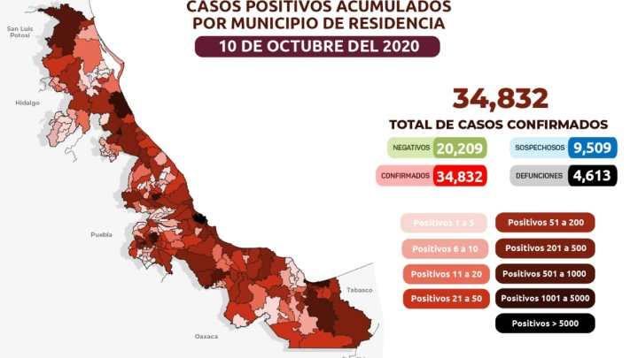 COMUNICADO | Estrategia Estatal contra el coronavirus 10/10/2020