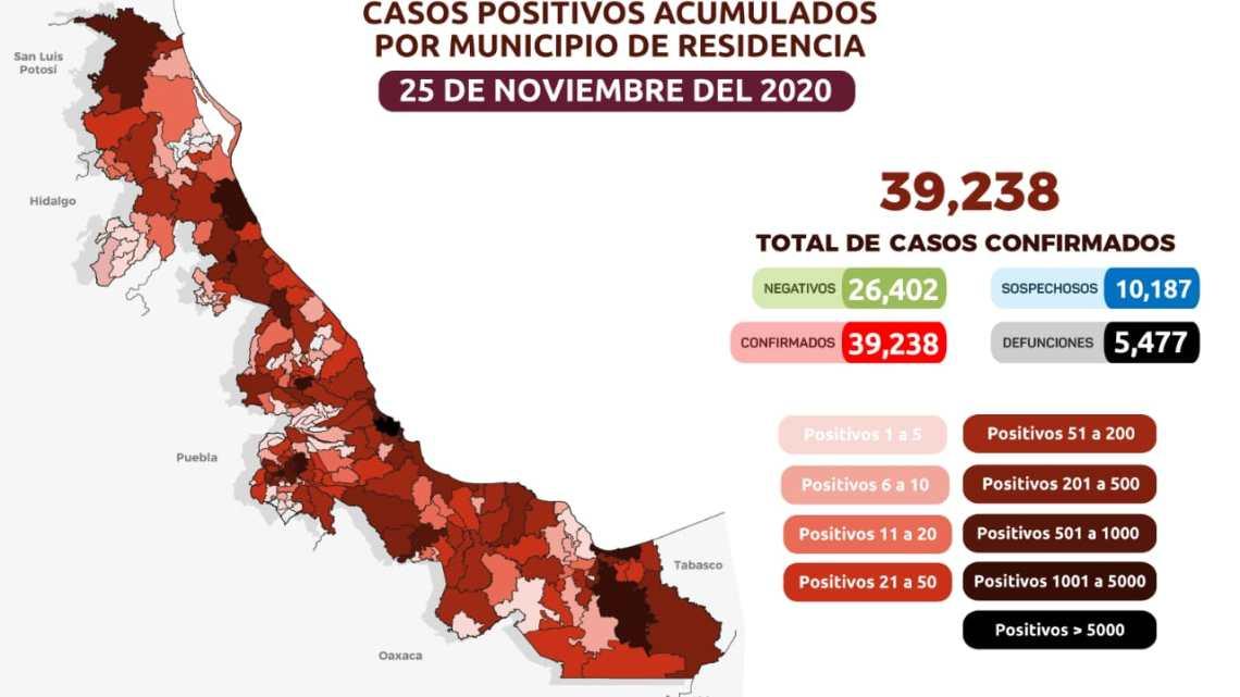 COMUNICADO | Estrategia Estatal contra el coronavirus 25/11/2020