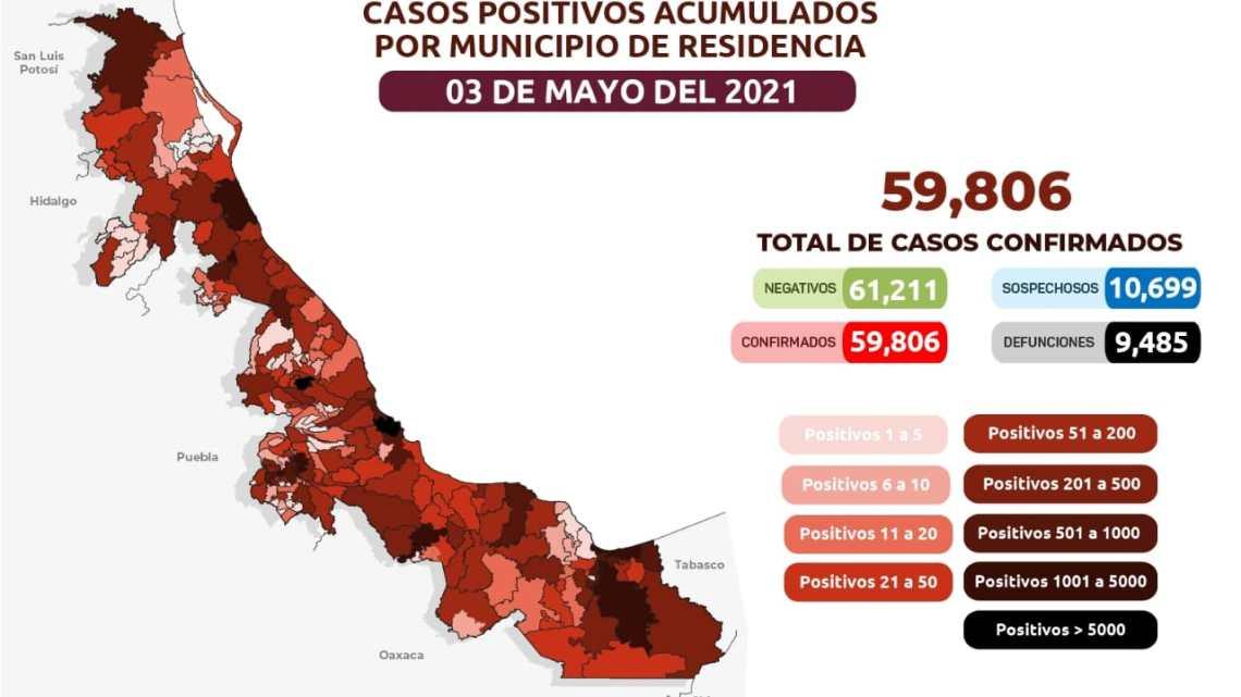 COMUNICADO | Estrategia Estatal contra el coronavirus 03/05/2021