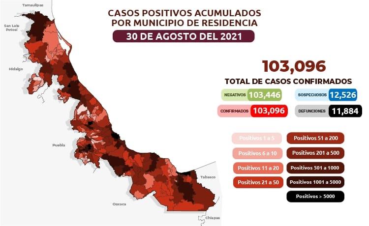 COMUNICADO | Estrategia Estatal contra el coronavirus 30/08/2021