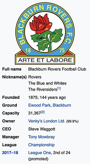 Blackburn Rovers vital team information