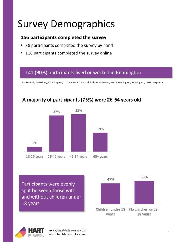 ACT 2019 Community Survey_updated-2
