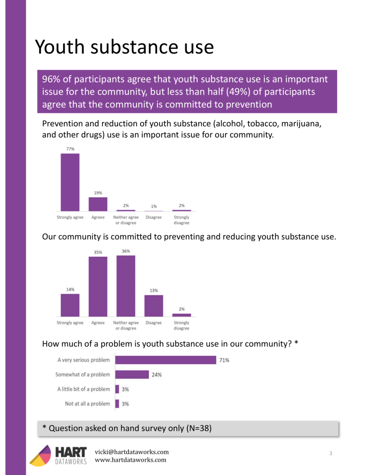 ACT 2019 Community Survey_updated-3