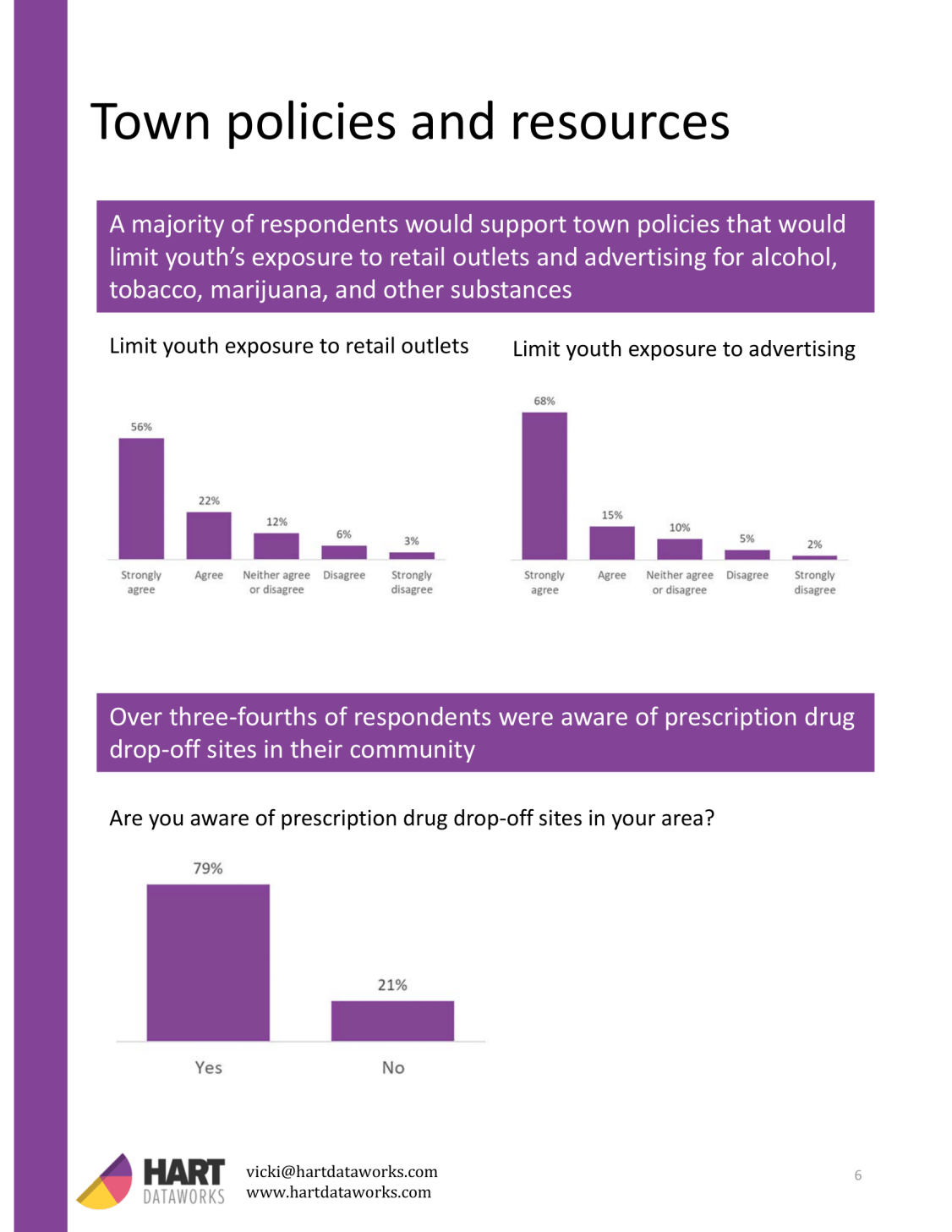 ACT 2019 Community Survey_updated-6