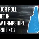 Bernie Surges +13 in New Emerson New Hampshire Poll - New Democratic Primary Poll! November 2019 | @politicalforecast 18