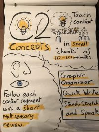 Create engaging training with C2-Concepts