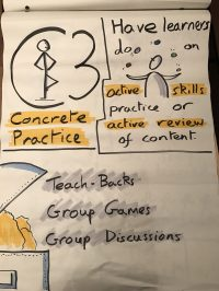 Create engaging training with C3 - Concrete Practice