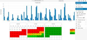 ActionableAgile Analytics