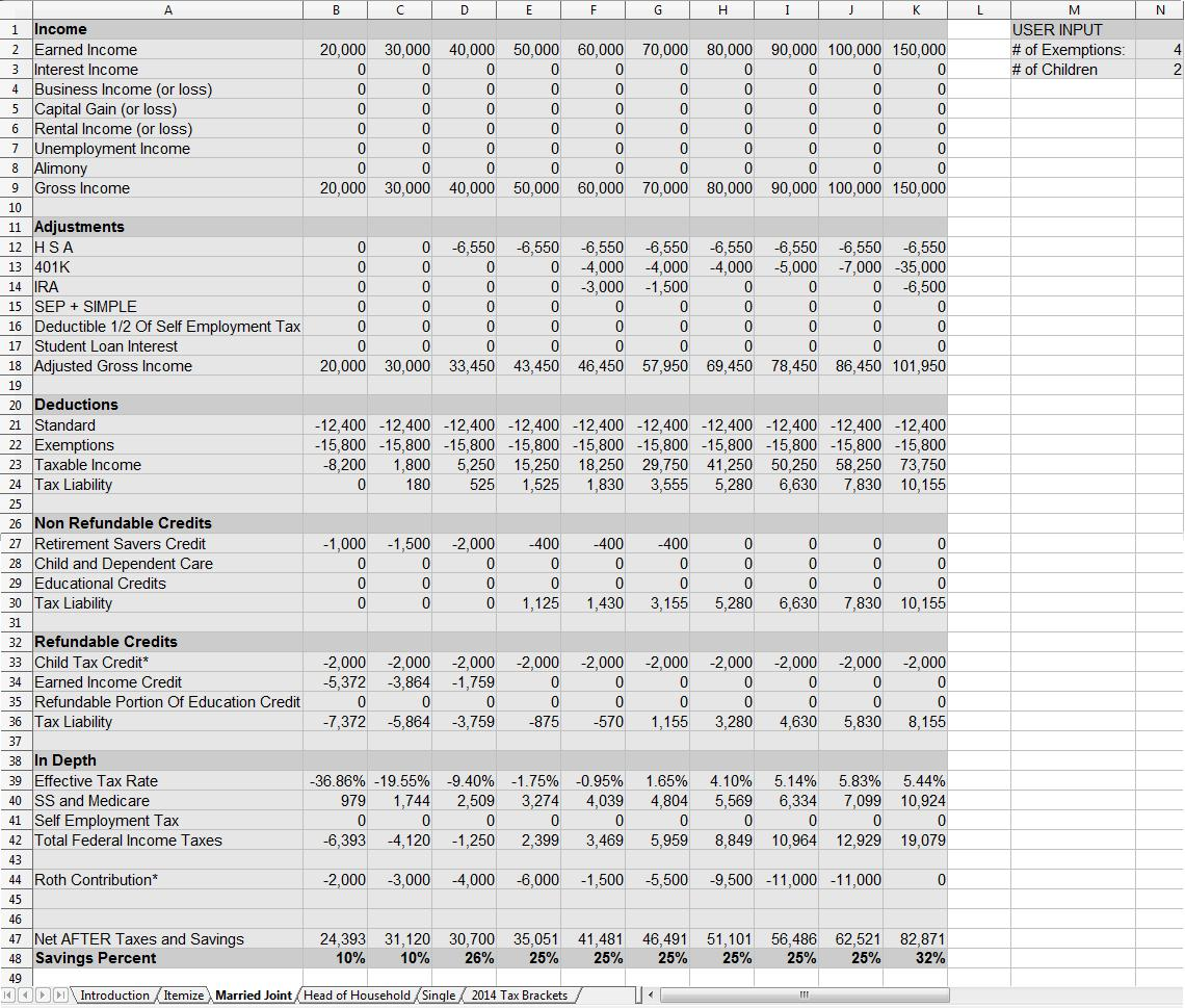 Updated Financial Planning Spreadsheets Action Economics