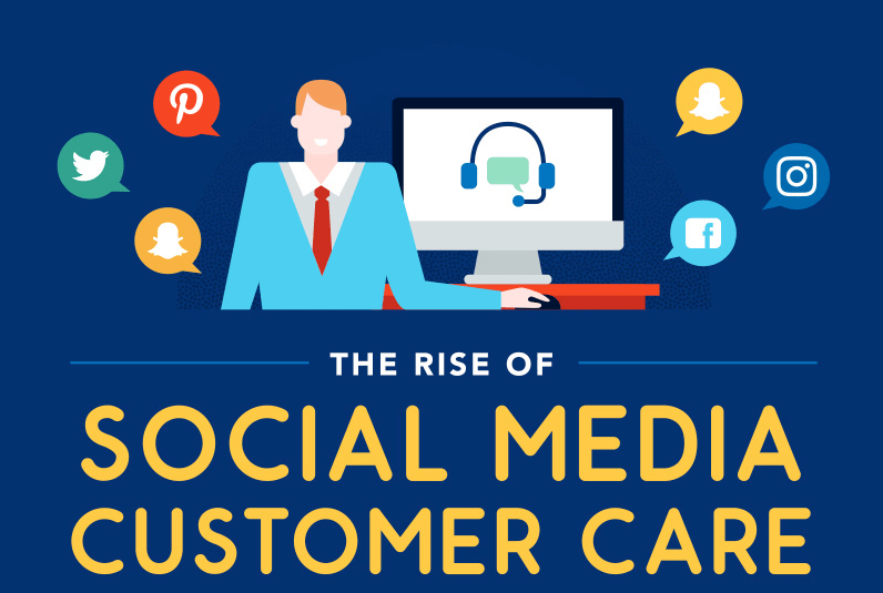 Social Media As a Customer Support Channel For Your Promo Business