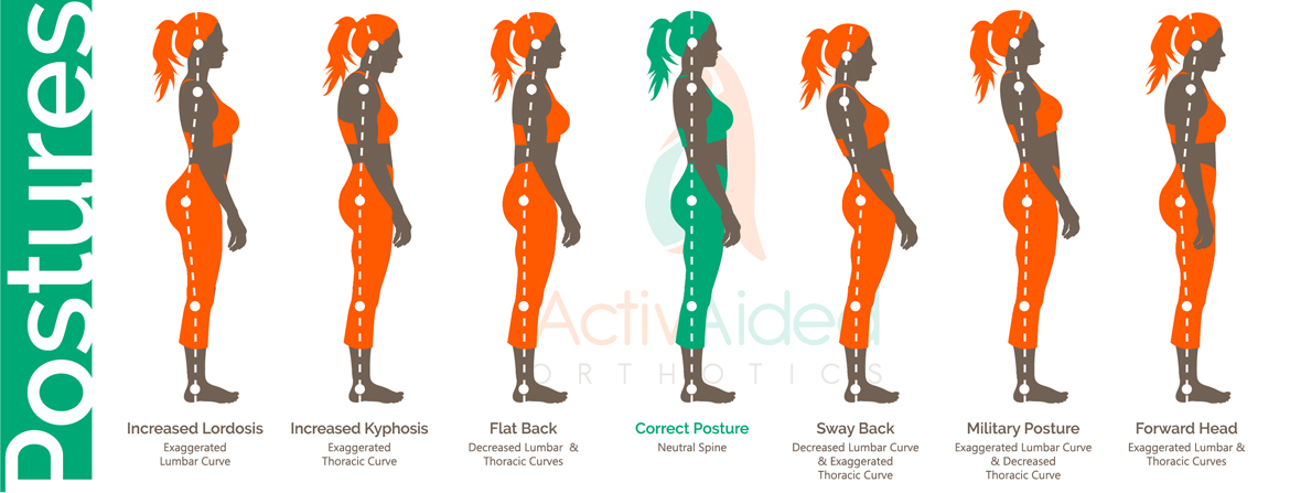Posture: The Good, The Bad, & The Ugly - ActivAided