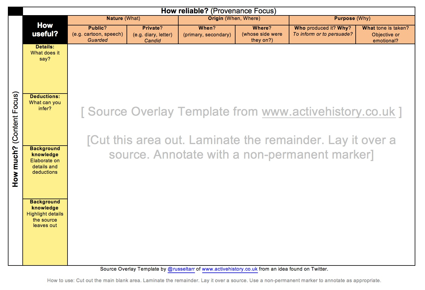 Source Evaluation Overlay Template Activehistory