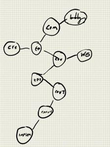Idea note_20130927_145921_02