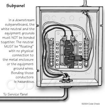sub panel wiring diagram garage wiring diagram garage sub panel doityourself munity forums