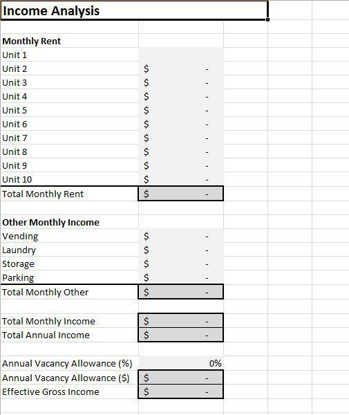 Rental Cash Flowysis Spreadsheet For Excel