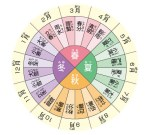 二十四節気の各節気を春夏秋冬に分けて時期や意味をご紹介