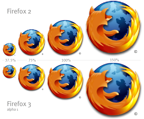 https://i1.wp.com/actsofvolition.com/images/screenshots/firefox/scaling-images-fx3.png